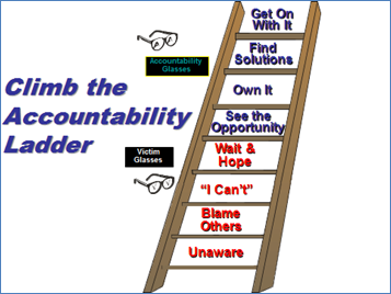 Personal-Accountability-Business-Management-Systems-Farm-Management-Jim-Casler